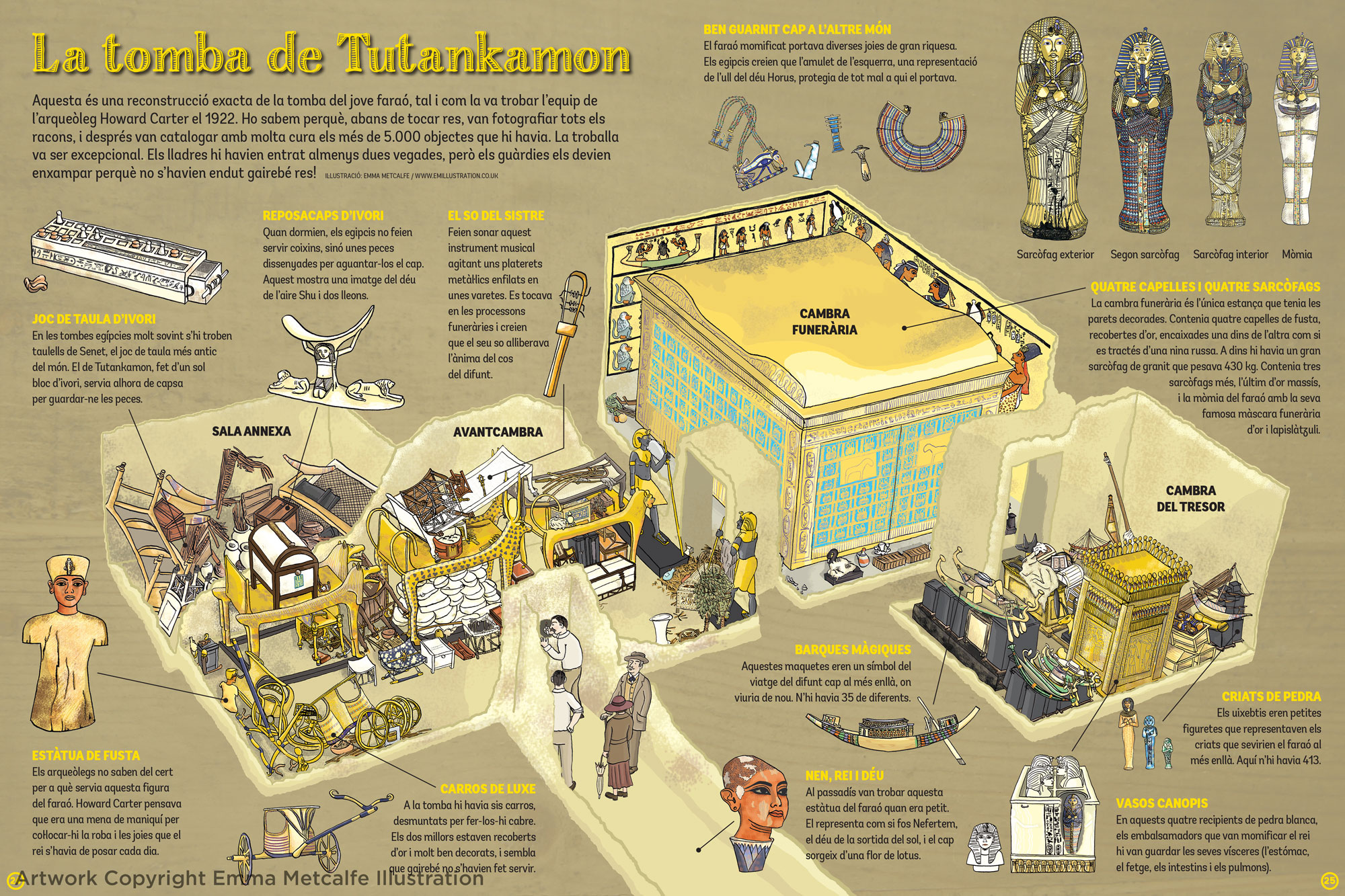 educational illustration for children of the ancient egyptian tomb of tutankhamun by illustrator emma metcalfe